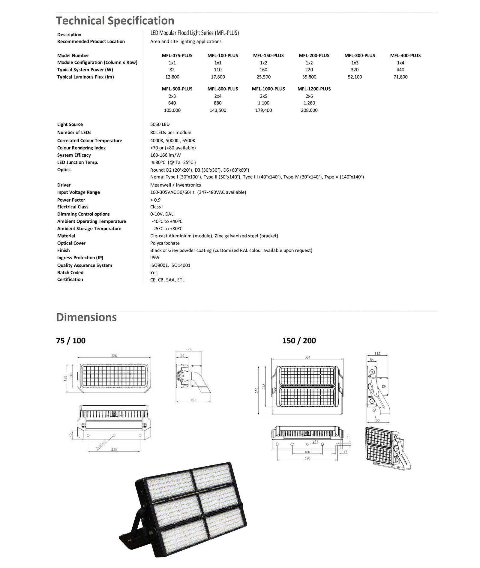 Modular Floodlight PLUS MFL Spec Sheet_003 crop